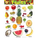 Learning Charts - Fruits