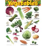 Learning Charts - Vegetables