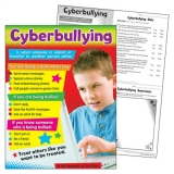 Cyberbullying (Primary) Chart