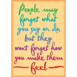 Argus® Charts - People May Forget What You Say…