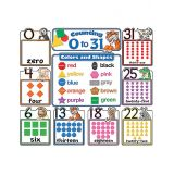 Counting 0 to 31Bulletin Board Set