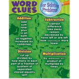 Word Clues for Solving Problems