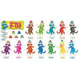 Sock Monkeys Numbers 0 – 120 BBD