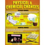 Chemistry Basics Teaching Poster Set