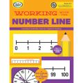 Working with the Number Line