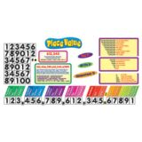 Place Value Bulletin Board Set