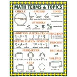 Test-Taking Math Teaching Poster Set
