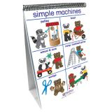 Early Childhood Science Readiness Flip Charts, Pushing, Moving & Pulling