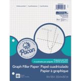 Graph Paper, 1/4 grid ruling