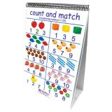 Early Childhood Math Readiness Flip Chart, Number Sense