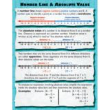 Integers & Other Number Sets Poster Set