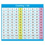 Adhesive Desk Prompts, Counting 1-120