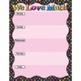 We Love Math Emoji 17 x 22 Smart Poly™ Chart