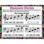 Music Teaching Poster Set