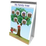 Early Childhood Social Studies Readiness Flip Chart, Me, My Family & Others