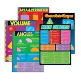 Geometry Learning Chart Combo Pack