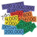 Sensational Math™ Place Value Cards, 7-Value Whole Numbers, Set of 70