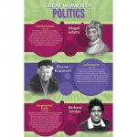 Great Women of America Bulletin Board Set