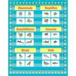 10-Pocket Pocket Chart, Light Blue Marquee, 34