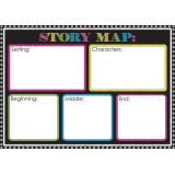 Magnetic Classroom Charts, Story Map Basic
