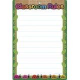 Burlap Classroom Rules 13 x 19 Smart Poly® Chart