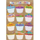 Burlap Birthdays 13 x 19 Smart Poly™ Chart