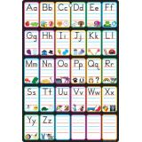 ABC Pictures 13 x 19 Smart Poly® Chart