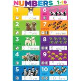 Numbers 1-10 13 x 19 Smart Poly® Chart