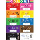 Colors 13 x 19 Smart Poly® Chart