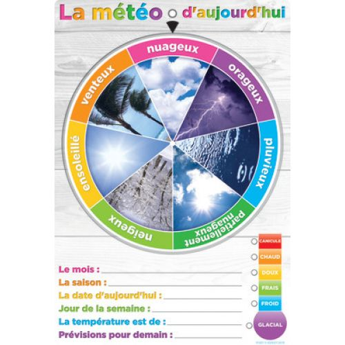 ASH FrenchWeatherWheel SmartPoly 500x500