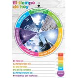 Weather Smart Wheel™, Spanish