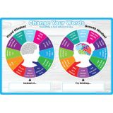 Smart Wheel™, Growth Mindset