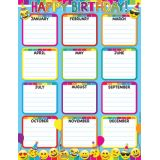 Birthday Emoji 17 x 22 Smart Poly® Chart