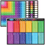 Smart Poly® Double-Sided Learning Mat, Multiplication