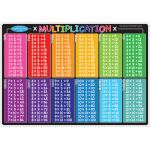Smart Poly™ Double-Sided Learning Mat, Multiplication