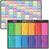 Smart Poly® Double-Sided Learning Mat, Division
