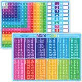 Smart Poly™ Double-Sided Learning Mat, Addition