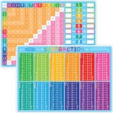Smart Poly® Double-Sided Learning Mat, Subtraction