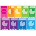 Smart Poly™ Double-Sided Learning Mat, Fractions