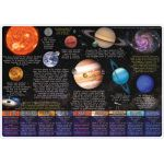 Smart Poly™ Double-Sided Learning Mat, Solar System