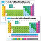 Smart Poly® Learning Mat, 12 x 17, Double-Sided, Periodic Table of the Elements