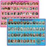 Smart Poly® Double-Sided Learning Mat, US Presidents/First Ladies