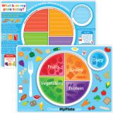 Smart Poly® Learning Mat, 12 x 17, Double-Sided, MyPlate.gov