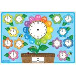 Smart Poly® Double-Sided Learning Mat, Telling Time