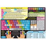 Smart Poly™ Double-Sided Learning Mat, Keyboard Basics/Internet Safety