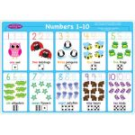 Smart Poly® Double-Sided Learning Mat, Numbers 1-10