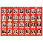 Smart Poly™ Double-Sided Learning Mat, Canadian Prime Ministers/Government