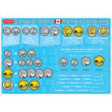 Smart Poly® Double-Sided Learning Mat, Canadian Currency, Coins & Bills