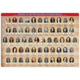 Smart Poly® Double-Sided Learning Mat, Declaration of Independence