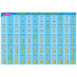 Smart Poly® Double-Sided Learning Mat, Base Ten 0-120